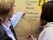 Beschreibung von Personen im Zweitsprachenunterricht